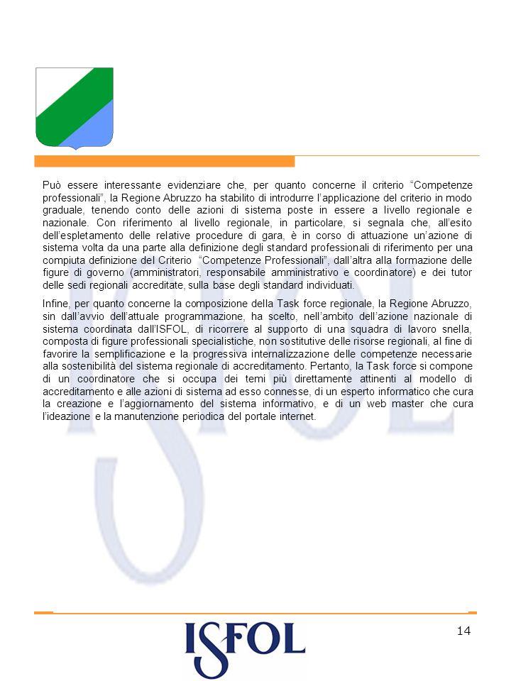 14 Può essere interessante evidenziare che, per quanto concerne il criterio Competenze professionali, la Regione Abruzzo ha stabilito di introdurre lapplicazione del criterio in modo graduale, tenendo conto delle azioni di sistema poste in essere a livello regionale e nazionale.