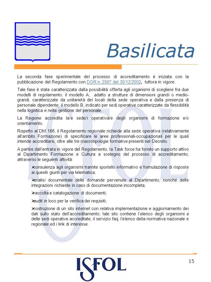 15 Basilicata La seconda fase sperimentale del processo di accreditamento è iniziata con la pubblicazione del Regolamento con DGR n.