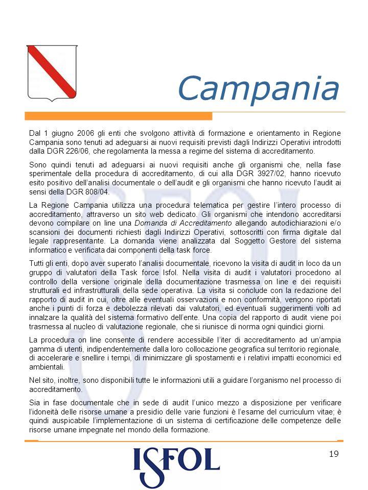 19 Campania Dal 1 giugno 2006 gli enti che svolgono attività di formazione e orientamento in Regione Campania sono tenuti ad adeguarsi ai nuovi requisiti previsti dagli Indirizzi Operativi introdotti dalla DGR 226/06, che regolamenta la messa a regime del sistema di accreditamento.