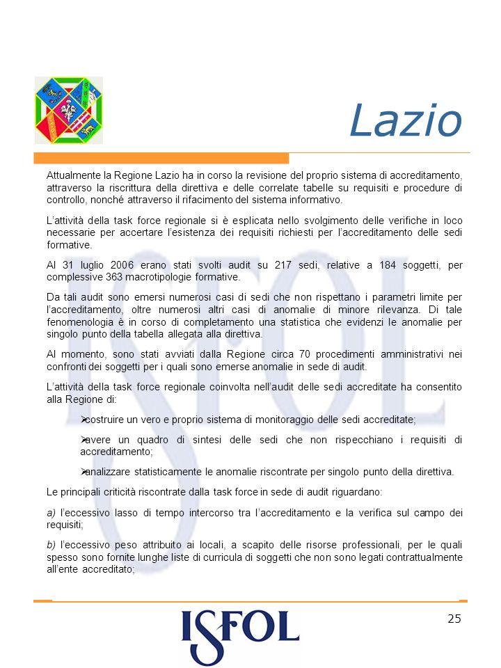 25 Lazio Attualmente la Regione Lazio ha in corso la revisione del proprio sistema di accreditamento, attraverso la riscrittura della direttiva e delle correlate tabelle su requisiti e procedure di controllo, nonché attraverso il rifacimento del sistema informativo.