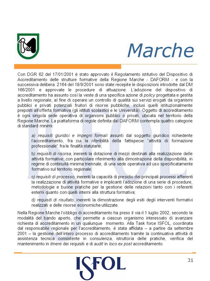 31 Marche Con DGR 62 del 17/01/2001 è stato approvato il Regolamento istitutivo del Dispositivo di Accreditamento delle strutture formative della Regione Marche - DAFORM - e con la successiva delibera.