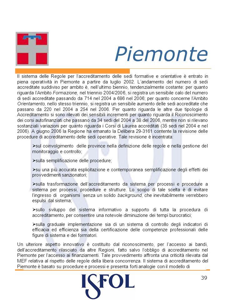 39 Piemonte Il sistema delle Regole per laccreditamento delle sedi formative e orientative è entrato in piena operatività in Piemonte a partire da luglio 2002.