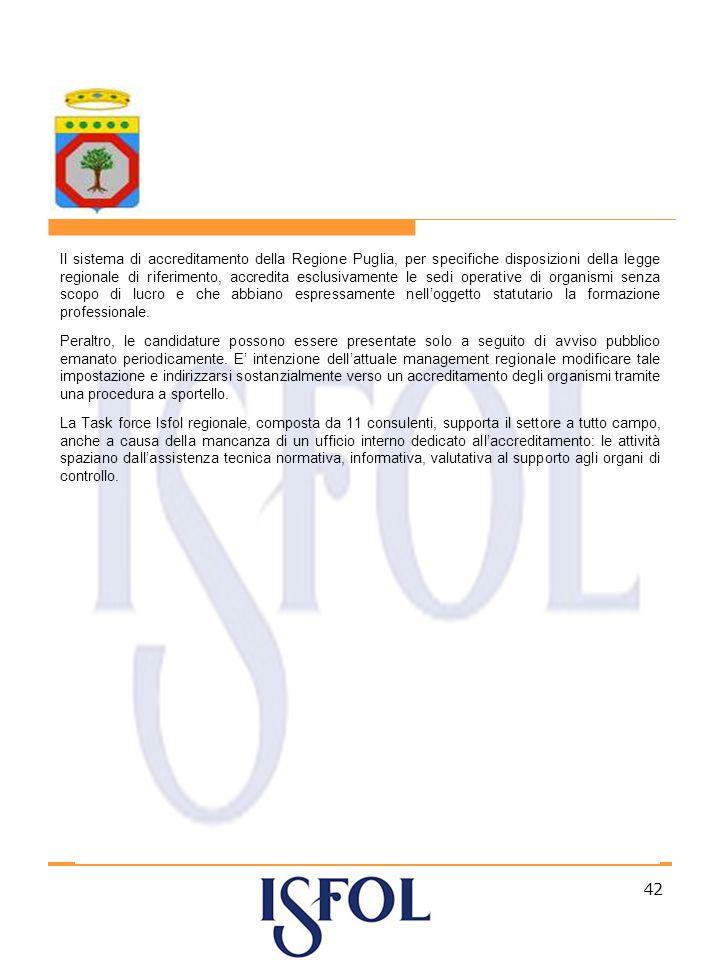 42 Il sistema di accreditamento della Regione Puglia, per specifiche disposizioni della legge regionale di riferimento, accredita esclusivamente le sedi operative di organismi senza scopo di lucro e che abbiano espressamente nelloggetto statutario la formazione professionale.
