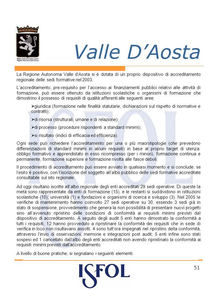 51 Valle DAosta La Regione Autonoma Valle dAosta si è dotata di un proprio dispositivo di accreditamento regionale delle sedi formative nel 2003.