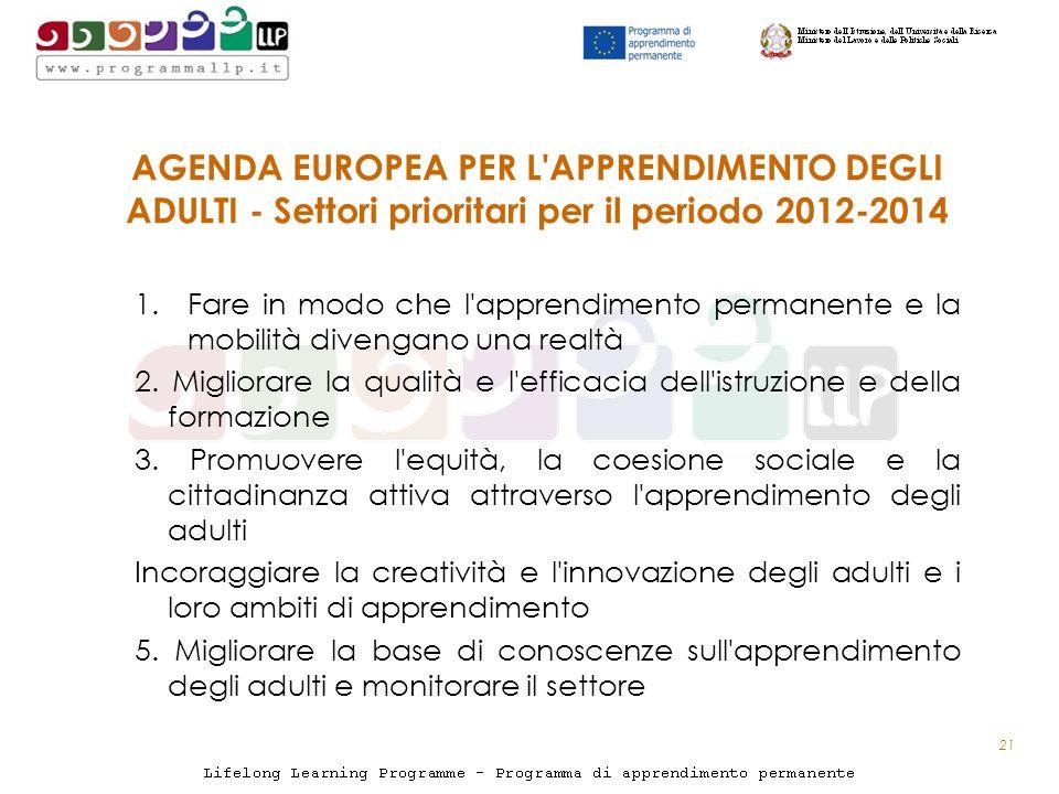 AGENDA EUROPEA PER L APPRENDIMENTO DEGLI ADULTI - Settori prioritari per il periodo 2012-2014 1.Fare in modo che l apprendimento permanente e la mobilità divengano una realtà 2.