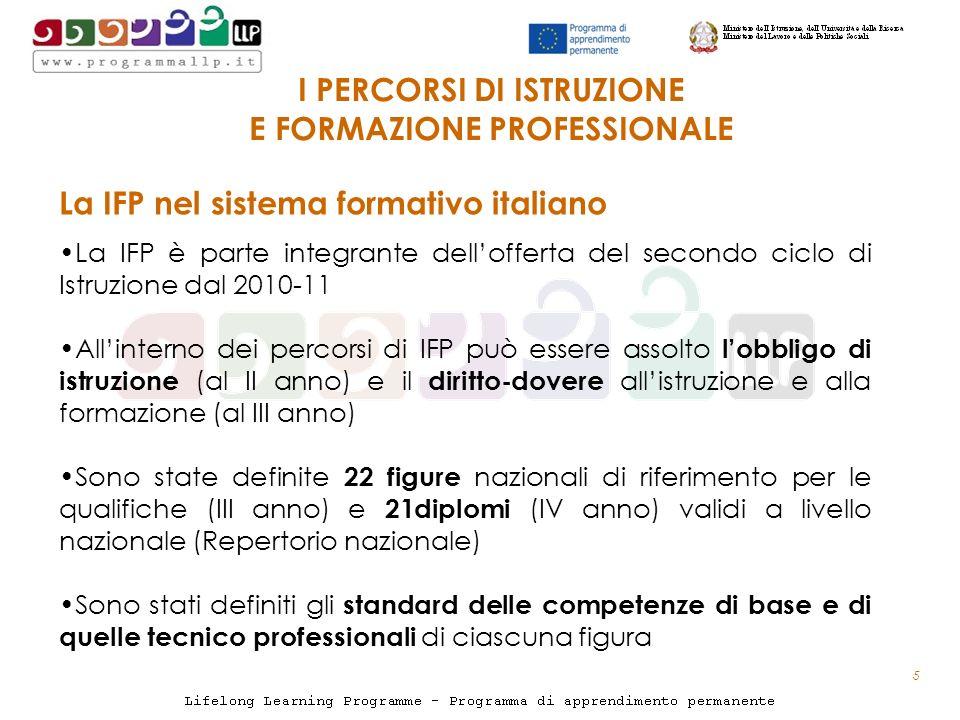 I PERCORSI DI ISTRUZIONE E FORMAZIONE PROFESSIONALE La IFP nel sistema formativo italiano La IFP è parte integrante dellofferta del secondo ciclo di Istruzione dal 2010-11 Allinterno dei percorsi di IFP può essere assolto lobbligo di istruzione (al II anno) e il diritto-dovere allistruzione e alla formazione (al III anno) Sono state definite 22 figure nazionali di riferimento per le qualifiche (III anno) e 21diplomi (IV anno) validi a livello nazionale (Repertorio nazionale) Sono stati definiti gli standard delle competenze di base e di quelle tecnico professionali di ciascuna figura 5