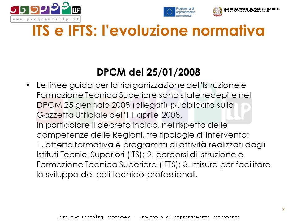 ITS e IFTS: levoluzione normativa DPCM del 25/01/2008 Le linee guida per la riorganizzazione dell Istruzione e Formazione Tecnica Superiore sono state recepite nel DPCM 25 gennaio 2008 (allegati) pubblicato sulla Gazzetta Ufficiale dell 11 aprile 2008.