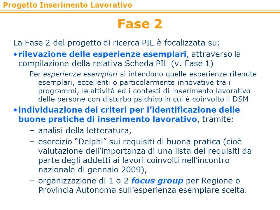 Progetto Inserimento Lavorativo Fase 2 La Fase 2 del progetto di ricerca PIL è focalizzata su: rilevazione delle esperienze esemplari, attraverso la c