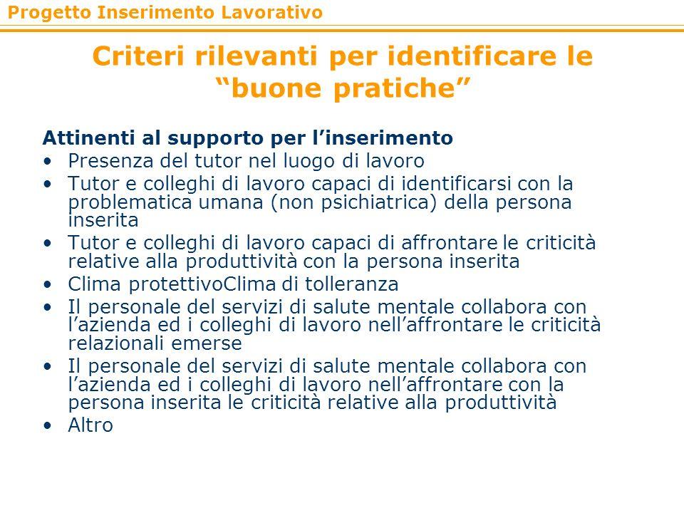 Progetto Inserimento Lavorativo Criteri rilevanti per identificare le buone pratiche Attinenti al supporto per linserimento Presenza del tutor nel luo