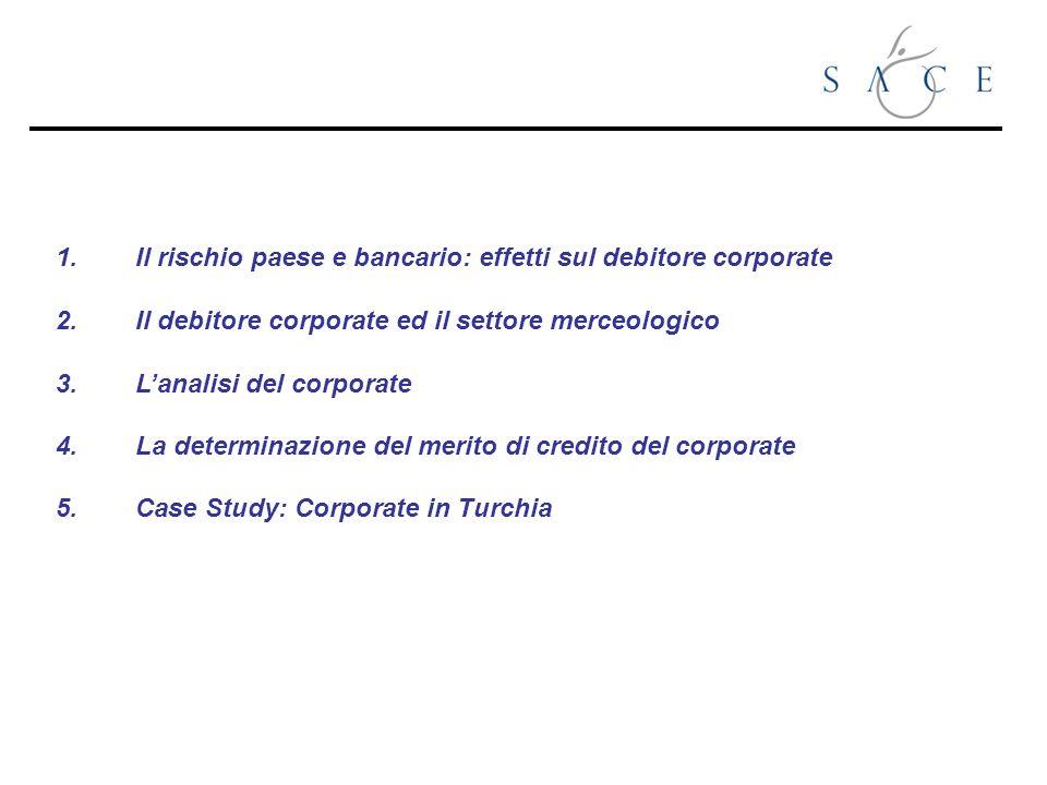 1. Il rischio paese e bancario: effetti sul debitore corporate 2.