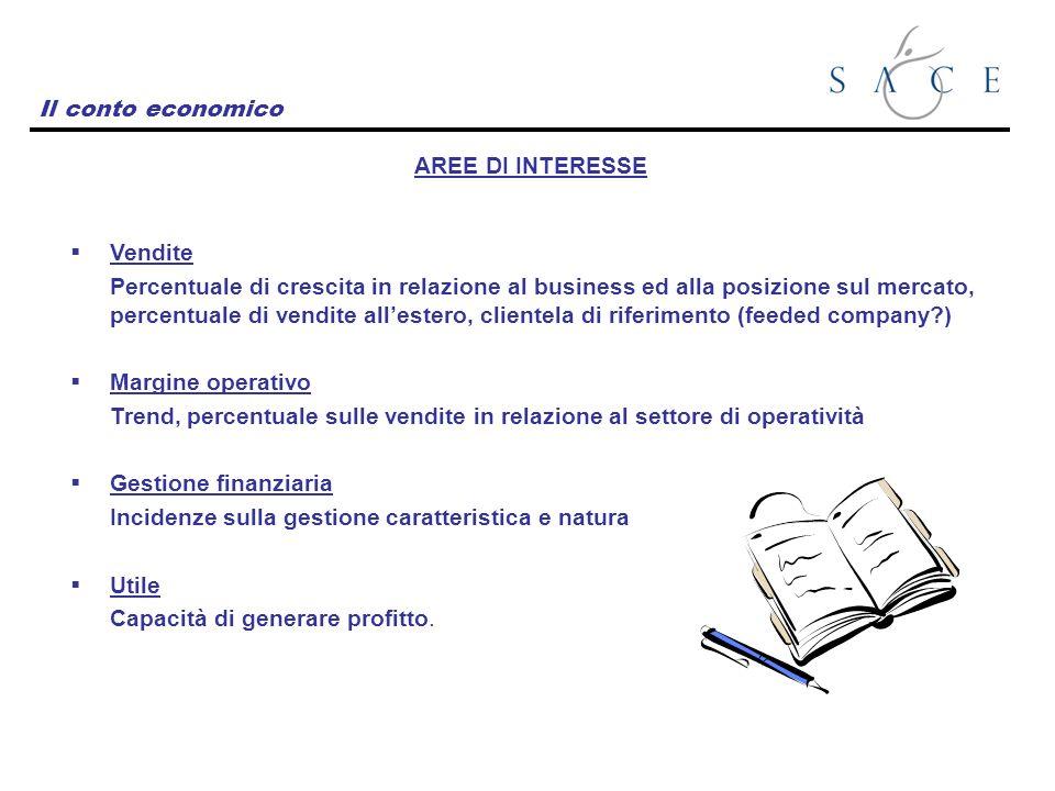 Il conto economico Vendite Percentuale di crescita in relazione al business ed alla posizione sul mercato, percentuale di vendite allestero, clientela