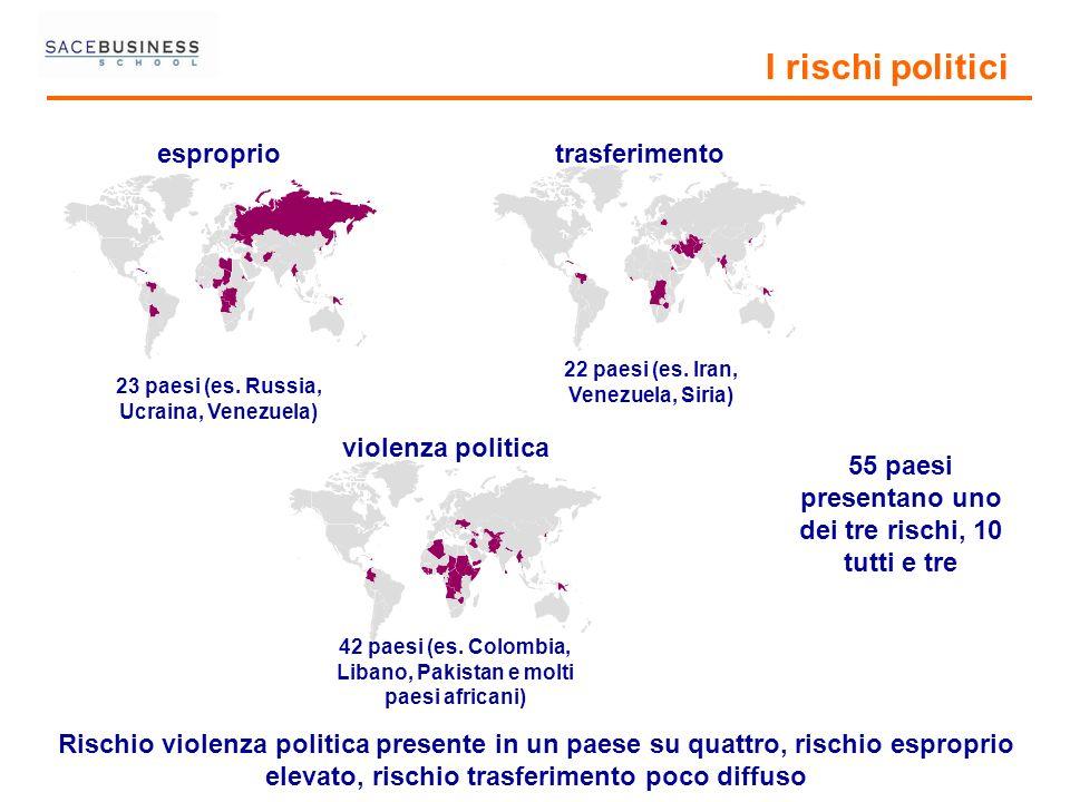 I rischi politici 55 paesi presentano uno dei tre rischi, 10 tutti e tre esproprio violenza politica 23 paesi (es. Russia, Ucraina, Venezuela) 22 paes