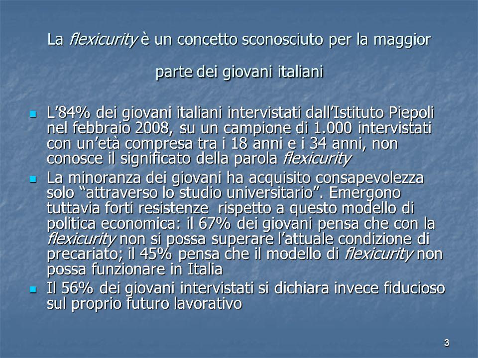 3 La flexicurity è un concetto sconosciuto per la maggior parte dei giovani italiani L84% dei giovani italiani intervistati dallIstituto Piepoli nel febbraio 2008, su un campione di 1.000 intervistati con unetà compresa tra i 18 anni e i 34 anni, non conosce il significato della parola flexicurity L84% dei giovani italiani intervistati dallIstituto Piepoli nel febbraio 2008, su un campione di 1.000 intervistati con unetà compresa tra i 18 anni e i 34 anni, non conosce il significato della parola flexicurity La minoranza dei giovani ha acquisito consapevolezza solo attraverso lo studio universitario.