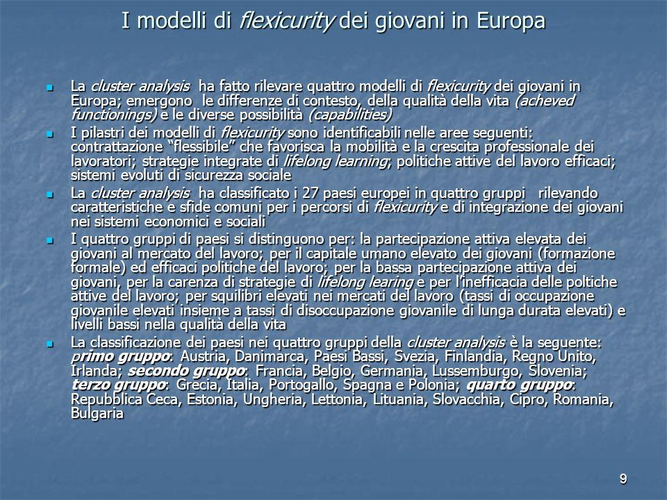 9 I modelli di flexicurity dei giovani in Europa La cluster analysis ha fatto rilevare quattro modelli di flexicurity dei giovani in Europa; emergono le differenze di contesto, della qualità della vita (acheved functionings) e le diverse possibilità (capabilities) La cluster analysis ha fatto rilevare quattro modelli di flexicurity dei giovani in Europa; emergono le differenze di contesto, della qualità della vita (acheved functionings) e le diverse possibilità (capabilities) I pilastri dei modelli di flexicurity sono identificabili nelle aree seguenti: contrattazione flessibile che favorisca la mobilità e la crescita professionale dei lavoratori; strategie integrate di lifelong learning; politiche attive del lavoro efficaci; sistemi evoluti di sicurezza sociale I pilastri dei modelli di flexicurity sono identificabili nelle aree seguenti: contrattazione flessibile che favorisca la mobilità e la crescita professionale dei lavoratori; strategie integrate di lifelong learning; politiche attive del lavoro efficaci; sistemi evoluti di sicurezza sociale La cluster analysis ha classificato i 27 paesi europei in quattro gruppi rilevando caratteristiche e sfide comuni per i percorsi di flexicurity e di integrazione dei giovani nei sistemi economici e sociali La cluster analysis ha classificato i 27 paesi europei in quattro gruppi rilevando caratteristiche e sfide comuni per i percorsi di flexicurity e di integrazione dei giovani nei sistemi economici e sociali I quattro gruppi di paesi si distinguono per: la partecipazione attiva elevata dei giovani al mercato del lavoro; per il capitale umano elevato dei giovani (formazione formale) ed efficaci politiche del lavoro; per la bassa partecipazione attiva dei giovani, per la carenza di strategie di lifelong learing e per linefficacia delle poltiche attive del lavoro; per squilibri elevati nei mercati del lavoro (tassi di occupazione giovanile elevati insieme a tassi di disoccupazione giovanile di lunga durata elevati) e livelli