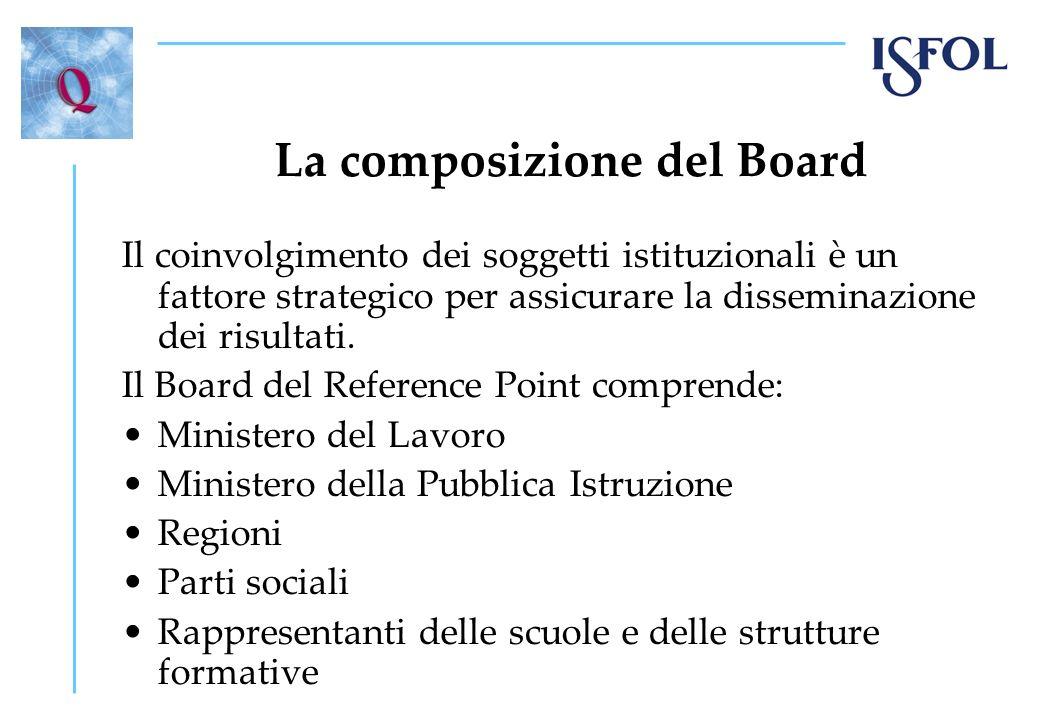La composizione del Board Il coinvolgimento dei soggetti istituzionali è un fattore strategico per assicurare la disseminazione dei risultati.