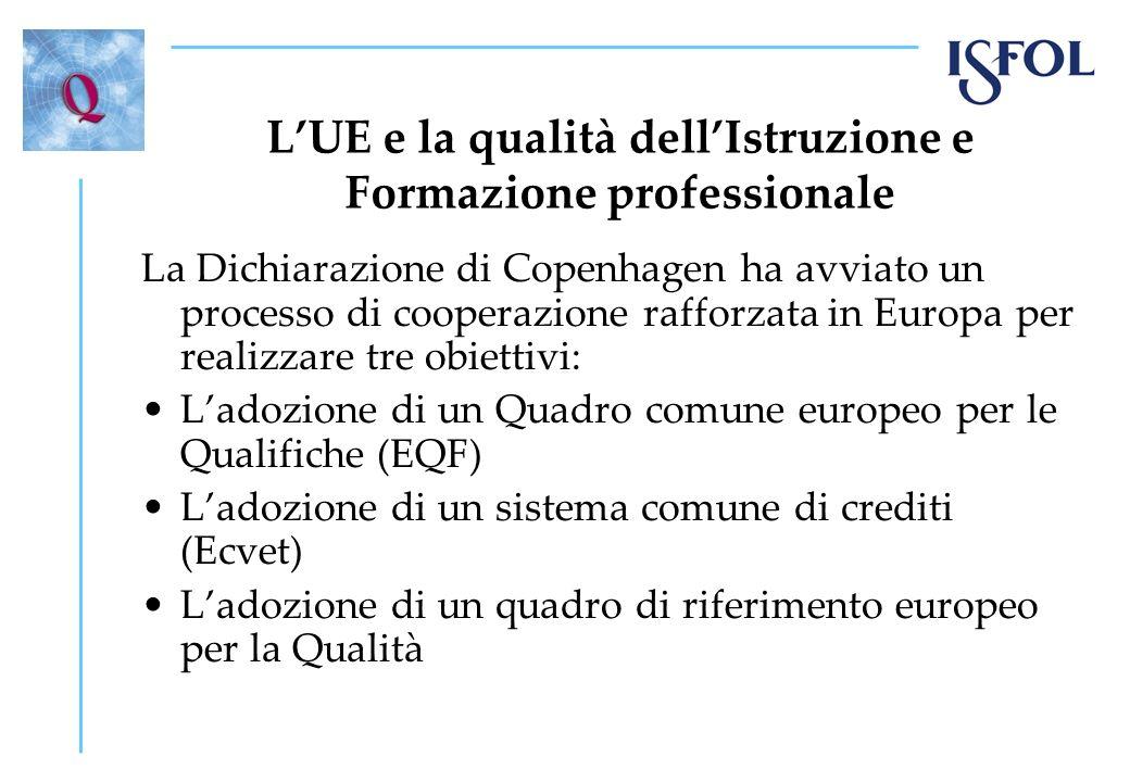 LUE e la qualità dellIstruzione e Formazione professionale La Dichiarazione di Copenhagen ha avviato un processo di cooperazione rafforzata in Europa per realizzare tre obiettivi: Ladozione di un Quadro comune europeo per le Qualifiche (EQF) Ladozione di un sistema comune di crediti (Ecvet) Ladozione di un quadro di riferimento europeo per la Qualità