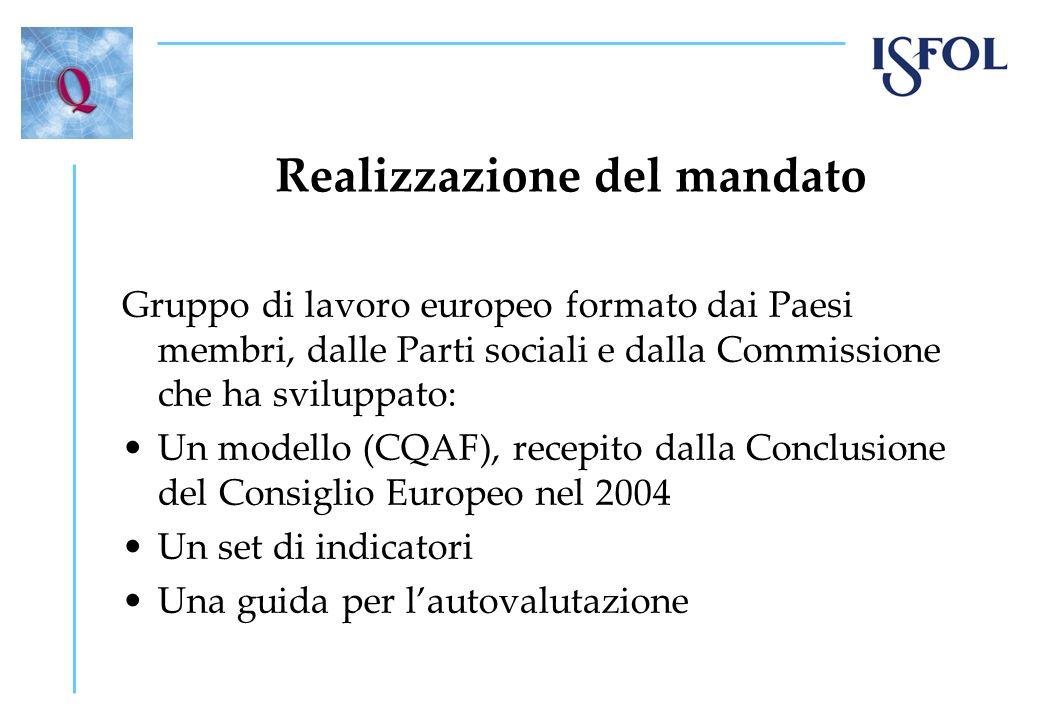 Realizzazione del mandato Gruppo di lavoro europeo formato dai Paesi membri, dalle Parti sociali e dalla Commissione che ha sviluppato: Un modello (CQAF), recepito dalla Conclusione del Consiglio Europeo nel 2004 Un set di indicatori Una guida per lautovalutazione