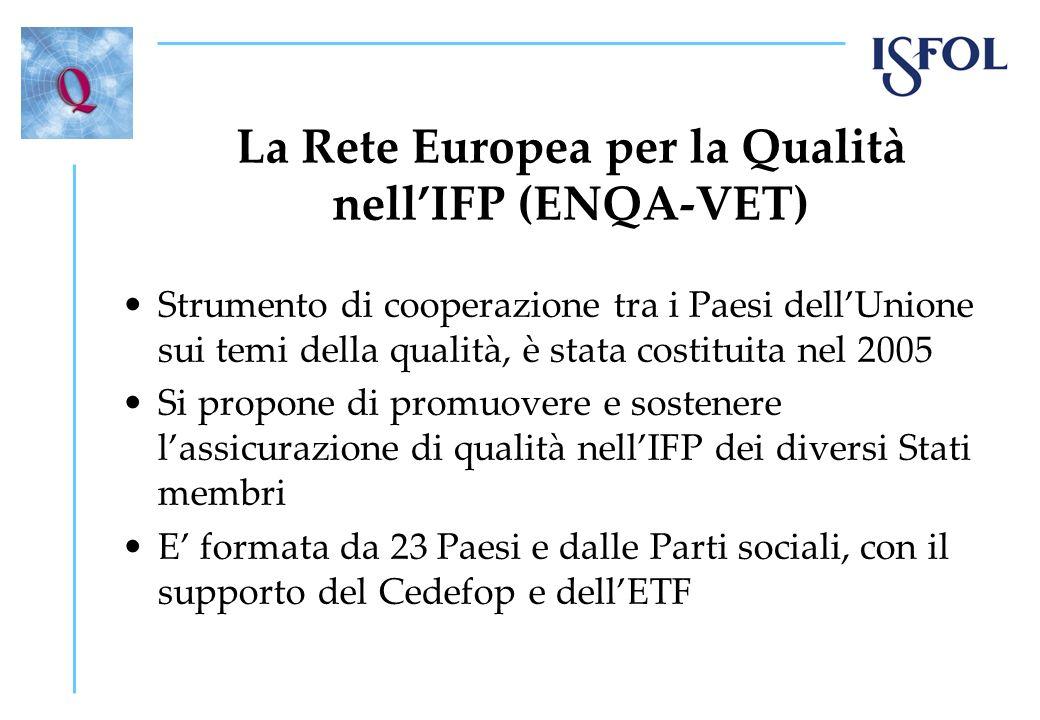 La Rete Europea per la Qualità nellIFP (ENQA-VET) Strumento di cooperazione tra i Paesi dellUnione sui temi della qualità, è stata costituita nel 2005 Si propone di promuovere e sostenere lassicurazione di qualità nellIFP dei diversi Stati membri E formata da 23 Paesi e dalle Parti sociali, con il supporto del Cedefop e dellETF