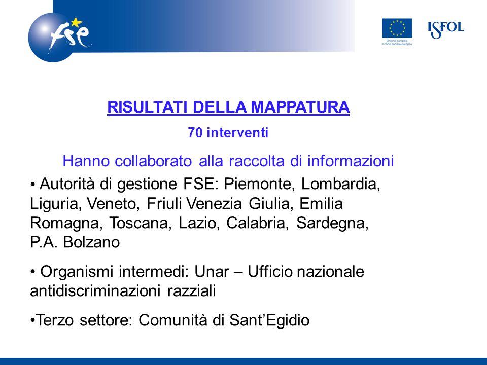 Autorità di gestione FSE: Piemonte, Lombardia, Liguria, Veneto, Friuli Venezia Giulia, Emilia Romagna, Toscana, Lazio, Calabria, Sardegna, P.A. Bolzan