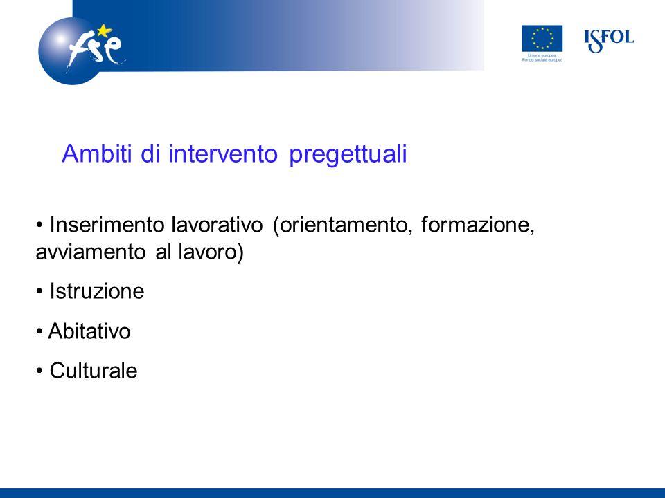 Settori di intervento: Inserimento lavorativo (orientamento, formazione, avviamento al lavoro) Istruzione Abitativo Culturale Ambiti di intervento pregettuali