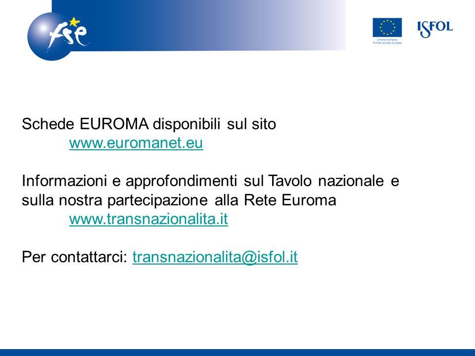 Schede EUROMA disponibili sul sito www.euromanet.eu Informazioni e approfondimenti sul Tavolo nazionale e sulla nostra partecipazione alla Rete Euroma www.transnazionalita.it Per contattarci: transnazionalita@isfol.ittransnazionalita@isfol.it