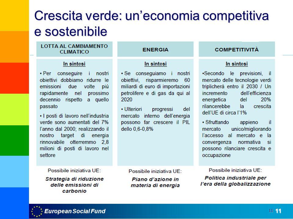 European Social Fund11 11 Crescita verde: uneconomia competitiva e sostenibile