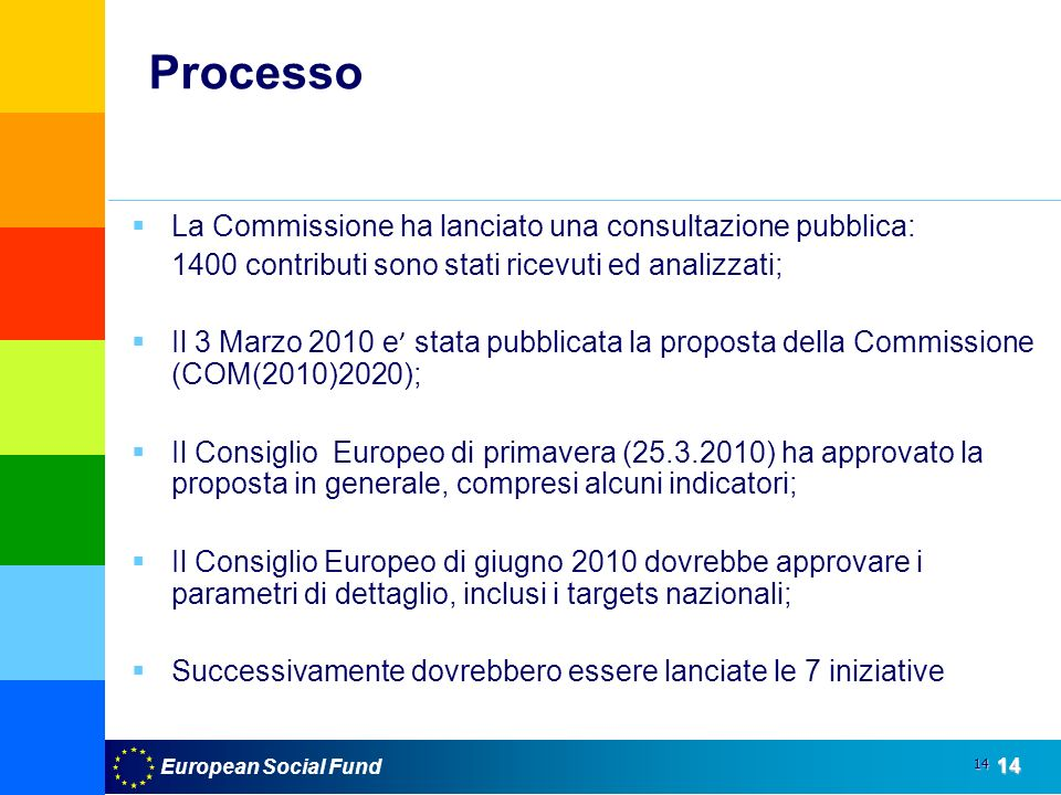 European Social Fund14 14 Processo La Commissione ha lanciato una consultazione pubblica: 1400 contributi sono stati ricevuti ed analizzati; Il 3 Marzo 2010 e stata pubblicata la proposta della Commissione (COM(2010)2020); Il Consiglio Europeo di primavera (25.3.2010) ha approvato la proposta in generale, compresi alcuni indicatori; Il Consiglio Europeo di giugno 2010 dovrebbe approvare i parametri di dettaglio, inclusi i targets nazionali; Successivamente dovrebbero essere lanciate le 7 iniziative