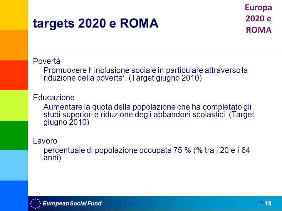 European Social Fund15 15 targets 2020 e ROMA Povertà Promuovere l inclusione sociale in particulare attraverso la riduzione della poverta. (Target gi