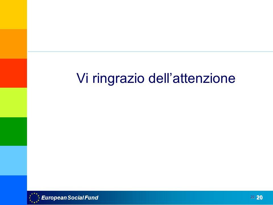 European Social Fund20 20 Vi ringrazio dellattenzione