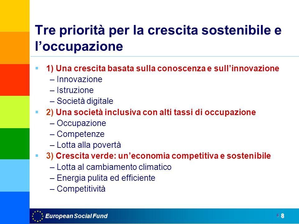 European Social Fund8 8 Tre priorità per la crescita sostenibile e loccupazione 1) Una crescita basata sulla conoscenza e sullinnovazione – Innovazione – Istruzione – Società digitale 2) Una società inclusiva con alti tassi di occupazione – Occupazione – Competenze – Lotta alla povertà 3) Crescita verde: uneconomia competitiva e sostenibile – Lotta al cambiamento climatico – Energia pulita ed efficiente – Competitività
