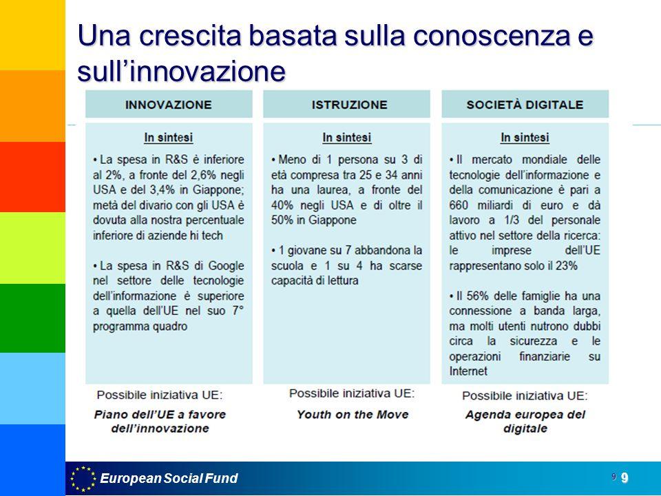 European Social Fund9 9 Una crescita basata sulla conoscenza e sullinnovazione
