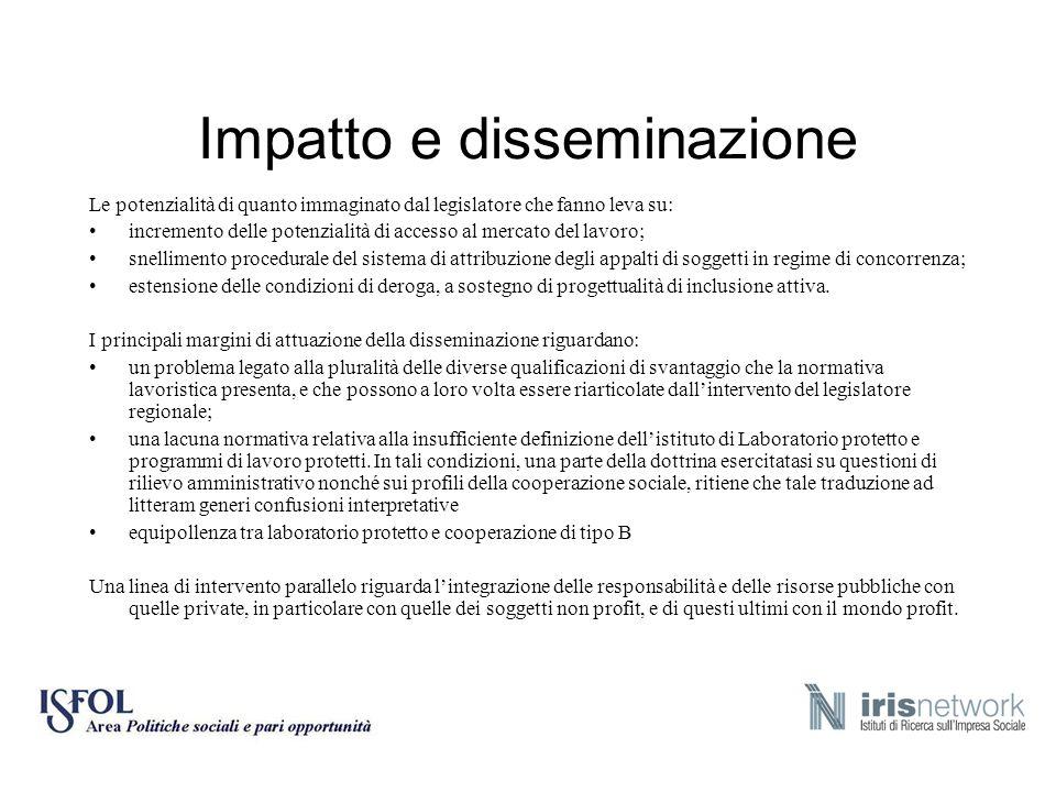 Impatto e disseminazione Le potenzialità di quanto immaginato dal legislatore che fanno leva su: incremento delle potenzialità di accesso al mercato d