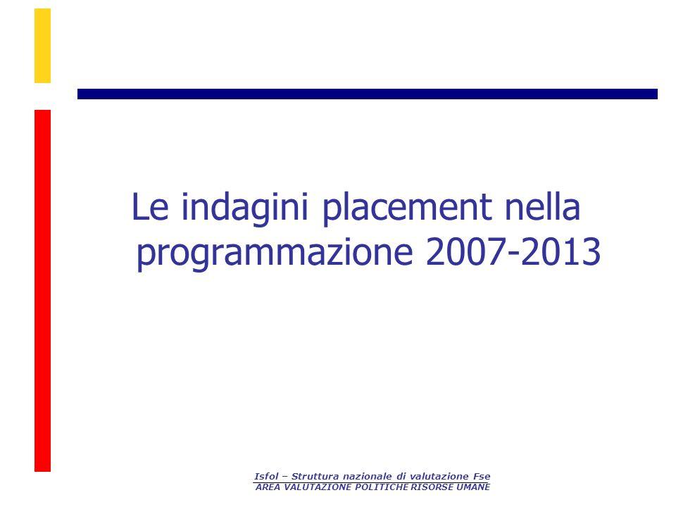 Isfol – Struttura nazionale di valutazione Fse AREA VALUTAZIONE POLITICHE RISORSE UMANE Le indagini placement nella programmazione 2007-2013