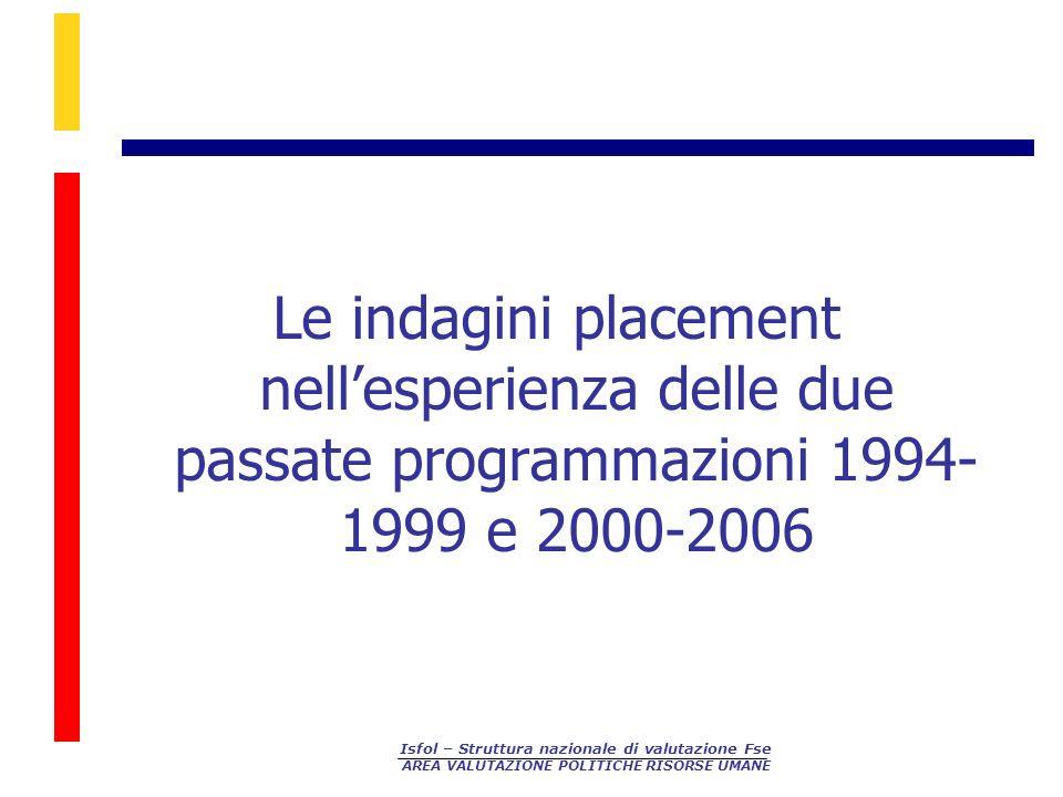 Isfol – Struttura nazionale di valutazione Fse AREA VALUTAZIONE POLITICHE RISORSE UMANE Le indagini placement nellesperienza delle due passate programmazioni 1994- 1999 e 2000-2006