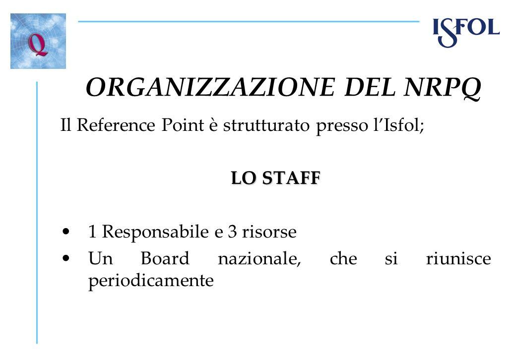 ORGANIZZAZIONE DEL NRPQ Il Reference Point è strutturato presso lIsfol; LO STAFF 1 Responsabile e 3 risorse Un Board nazionale, che si riunisce period