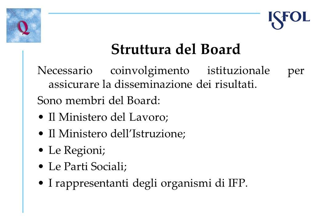 Struttura del Board Necessario coinvolgimento istituzionale per assicurare la disseminazione dei risultati. Sono membri del Board: Il Ministero del La