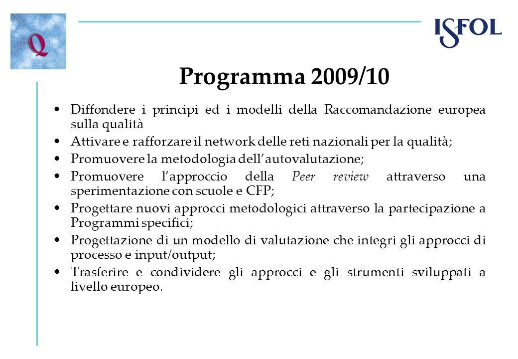 Programma 2009/10 Diffondere i principi ed i modelli della Raccomandazione europea sulla qualità Attivare e rafforzare il network delle reti nazionali