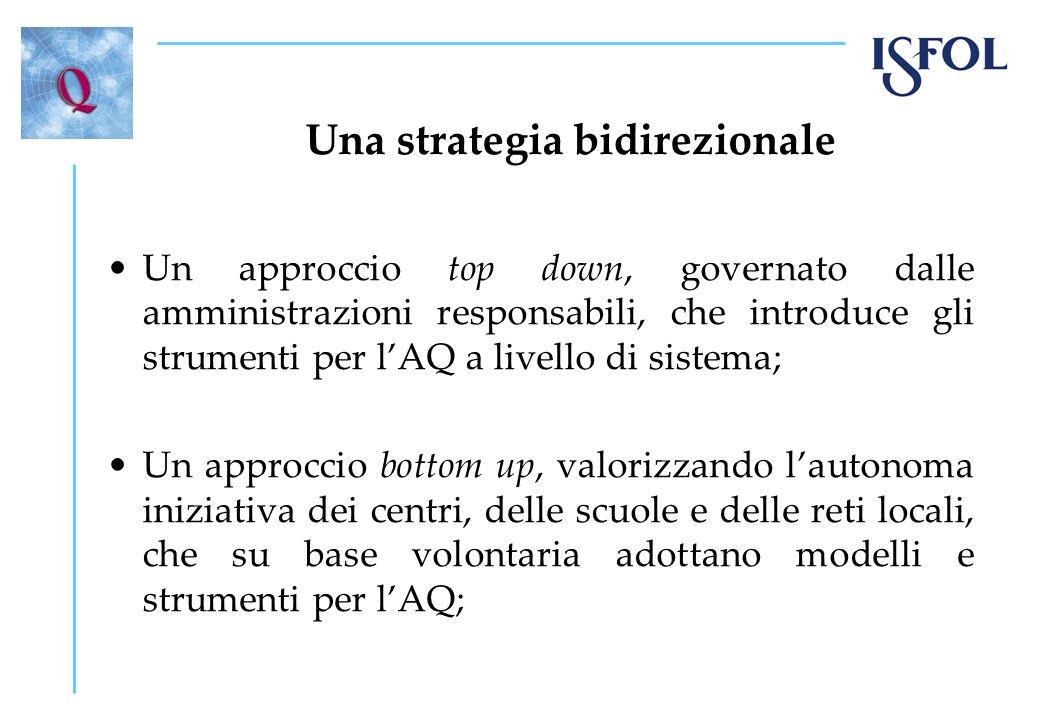 Una strategia bidirezionale Un approccio top down, governato dalle amministrazioni responsabili, che introduce gli strumenti per lAQ a livello di sist