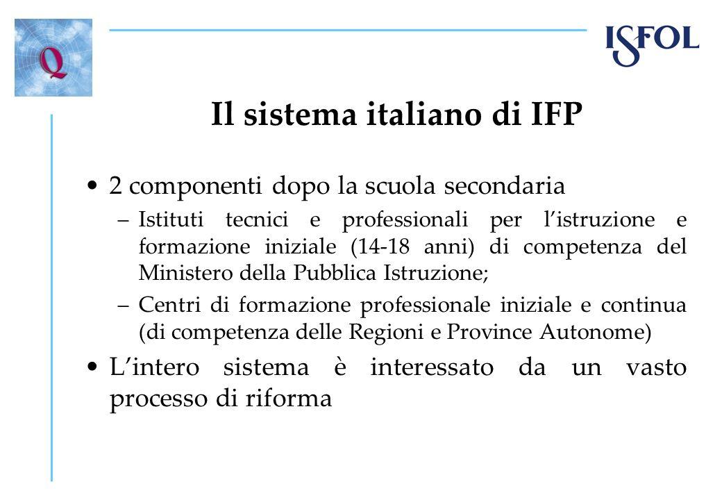 Il sistema italiano di IFP 2 componenti dopo la scuola secondaria –Istituti tecnici e professionali per listruzione e formazione iniziale (14-18 anni)