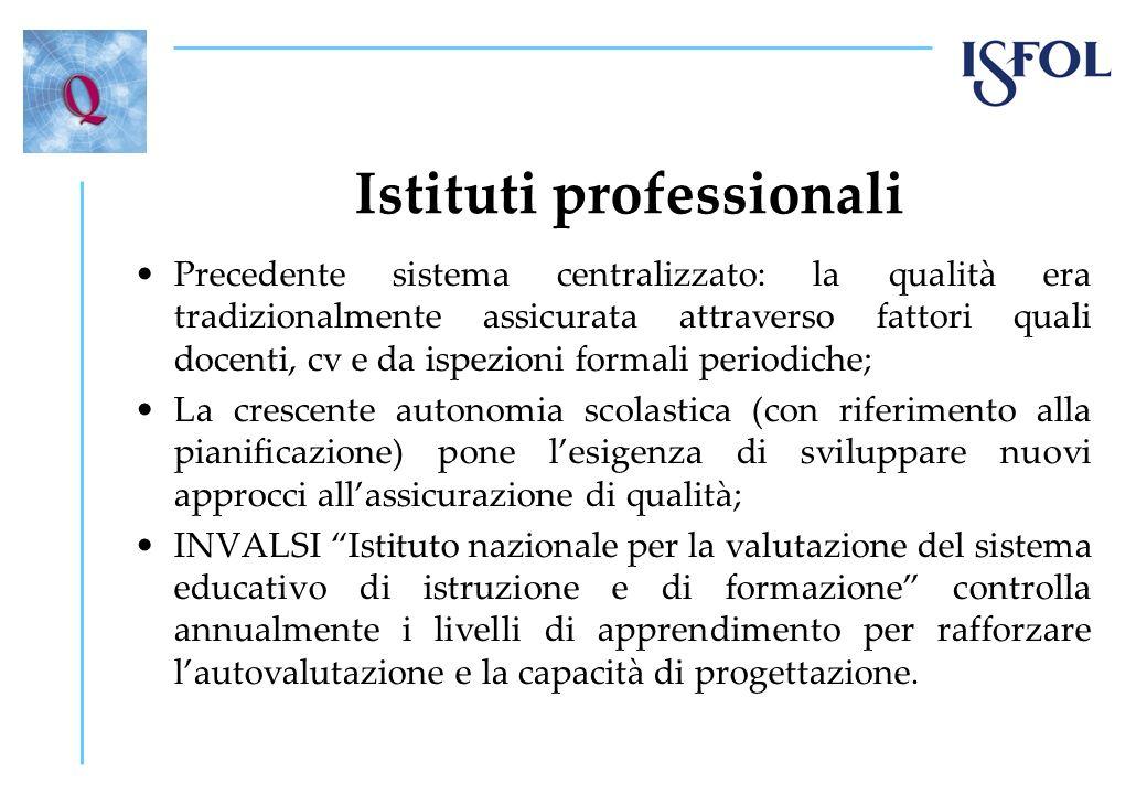 Istituti professionali Precedente sistema centralizzato: la qualità era tradizionalmente assicurata attraverso fattori quali docenti, cv e da ispezion