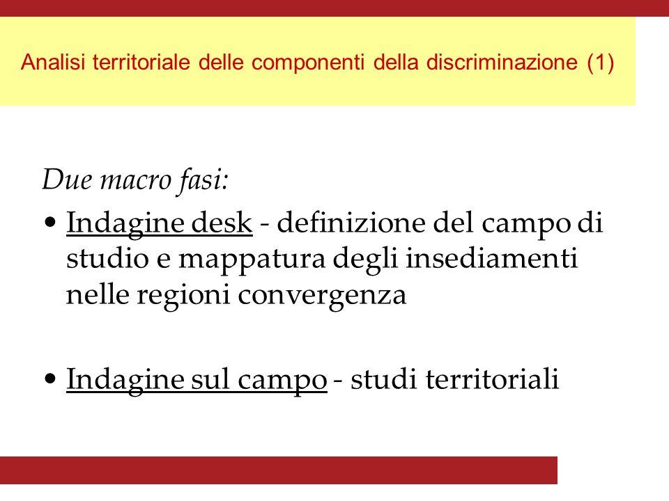 Analisi territoriale delle componenti della discriminazione (1) Due macro fasi: Indagine desk - definizione del campo di studio e mappatura degli insediamenti nelle regioni convergenza Indagine sul campo - studi territoriali