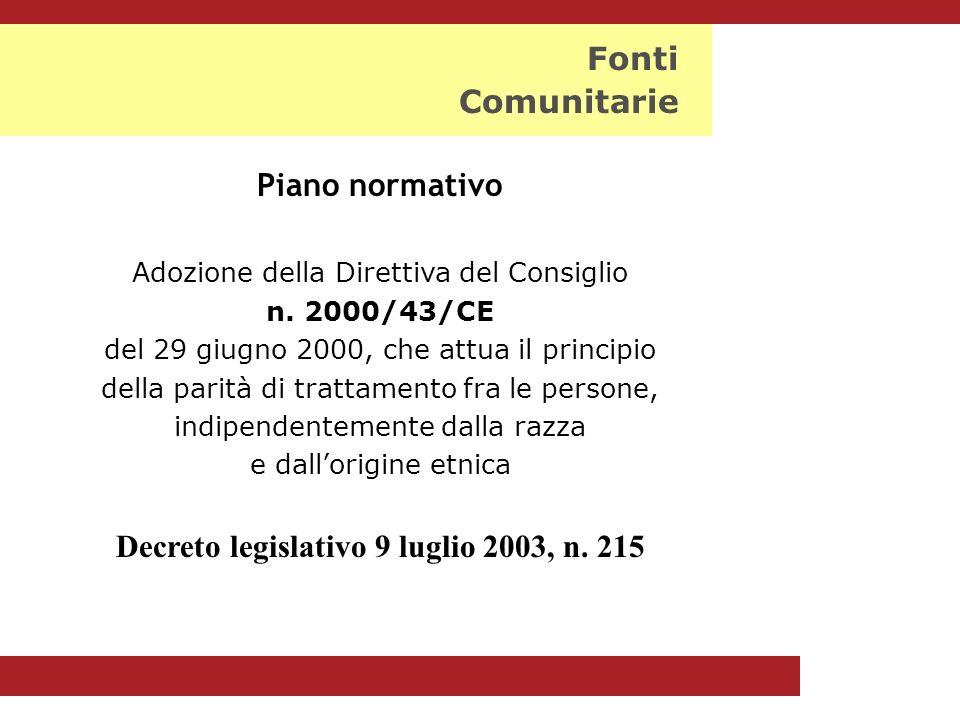 Fonti Comunitarie Piano normativo Adozione della Direttiva del Consiglio n.
