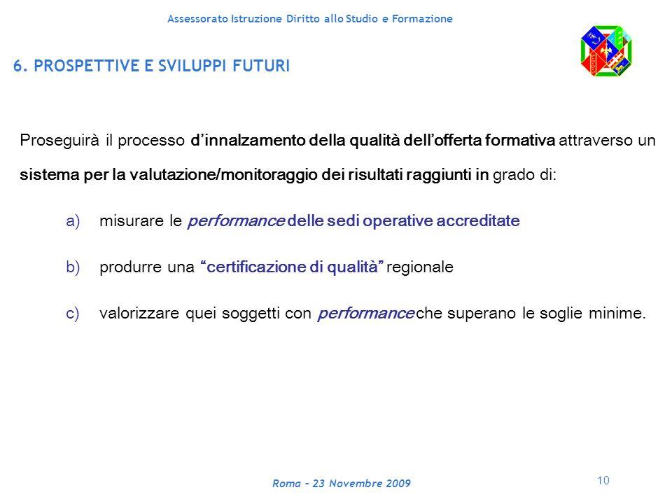 10 Assessorato Istruzione Diritto allo Studio e Formazione Roma – 23 Novembre 2009 6.