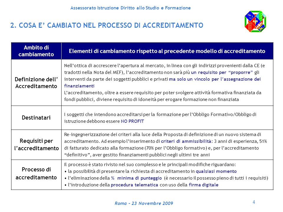 4 Assessorato Istruzione Diritto allo Studio e Formazione Roma – 23 Novembre 2009 2.