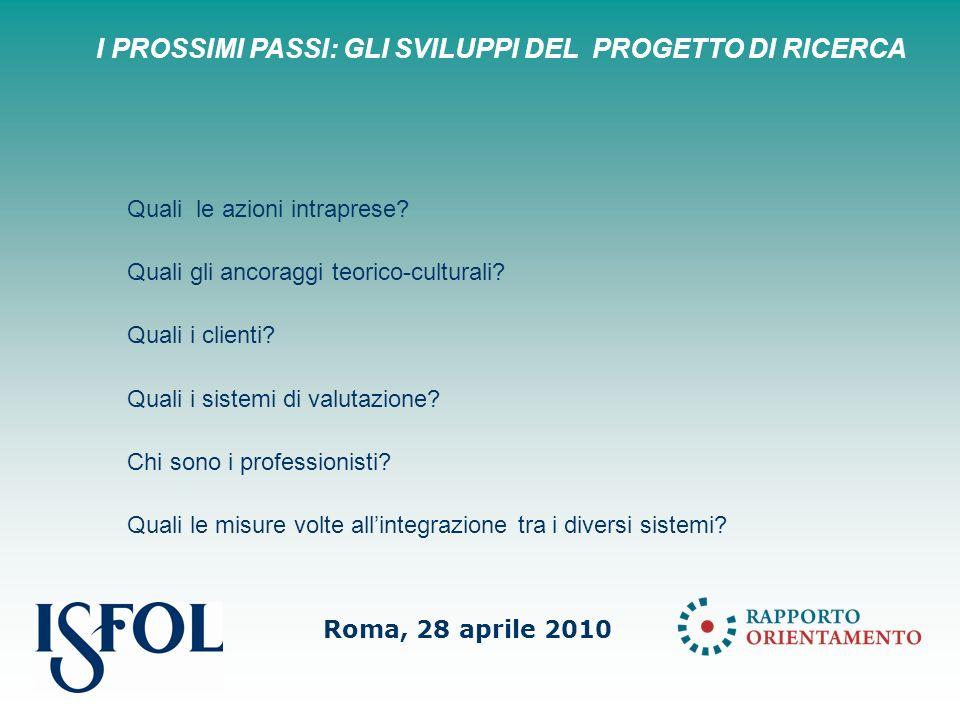 Roma, 28 aprile 2010 Quali le azioni intraprese. Quali gli ancoraggi teorico-culturali.