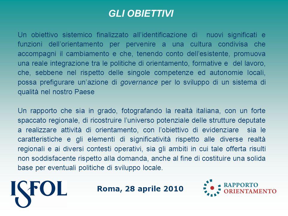 Roma, 28 aprile 2010 Il riconoscimento del contributo specifico dei diversi sistemi (scuola, università, formazione professionale, lavoro) è fondamentale per la costruzione di un sistema nazionale capace di integrare reti territoriali e servizi.