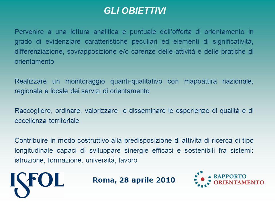 Roma, 28 aprile 2010 HOME PAGE DEL SITO: WWW.RAPPORTO-ORIENTAMENTO.IT