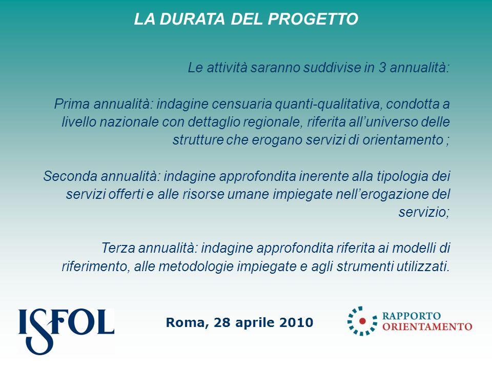 Roma, 28 aprile 2010 Lemergere di nuove domande e di nuovi bisogni orientativi si associa a un ventaglio sempre più variegato di servizi, di destinatari, di tempi e luoghi di erogazione, di professionalità e competenze.