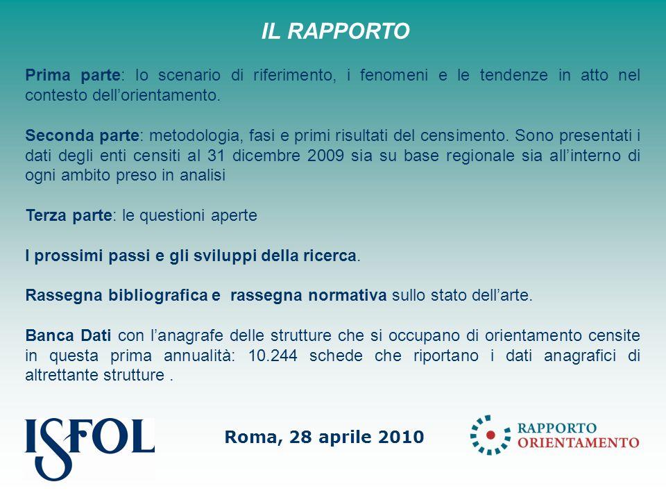 Roma, 28 aprile 2010