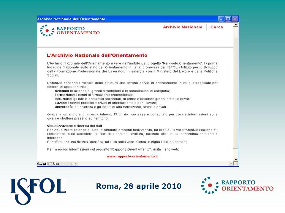 Roma, 28 aprile 2010 SISTEMA FORMAZIONE PROFESSIONALE Tipologia Numerosità Enti/centri di formazione professionale7.242 Totale7.242